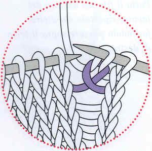 maglia aumento